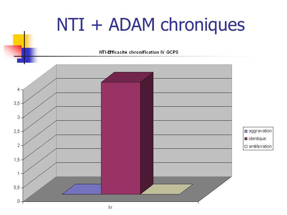 NTI + ADAM chroniques