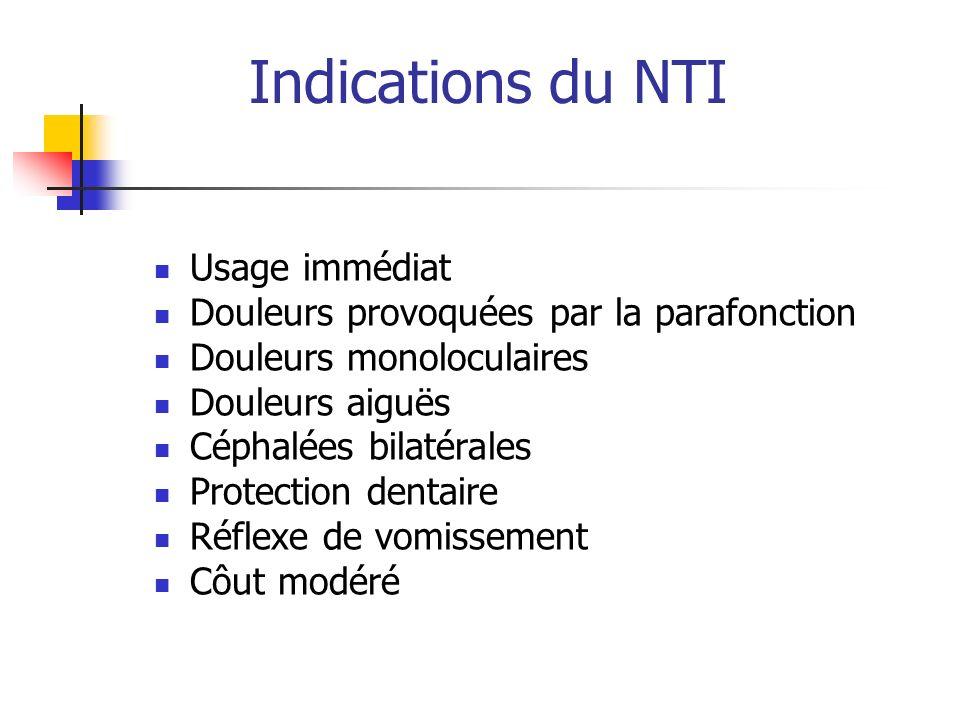 Indications du NTI Usage immédiat