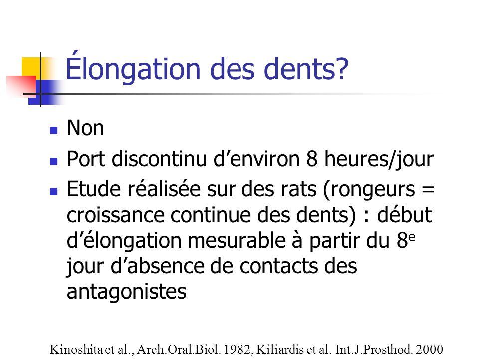 Élongation des dents Non Port discontinu d'environ 8 heures/jour