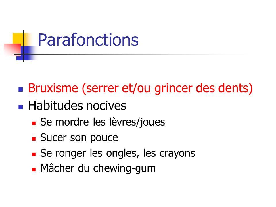 Parafonctions Bruxisme (serrer et/ou grincer des dents)
