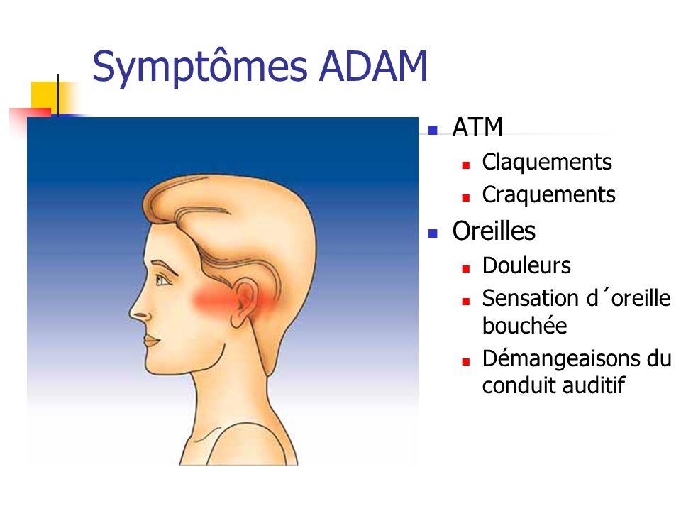 Symptômes ADAM ATM Oreilles Claquements Craquements Douleurs