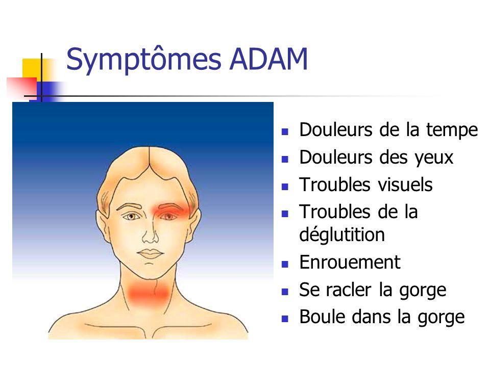 Symptômes ADAM Douleurs de la tempe Douleurs des yeux Troubles visuels