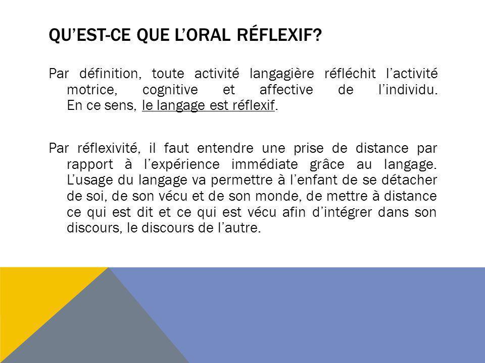 Qu'est-ce que l'oral réflexif