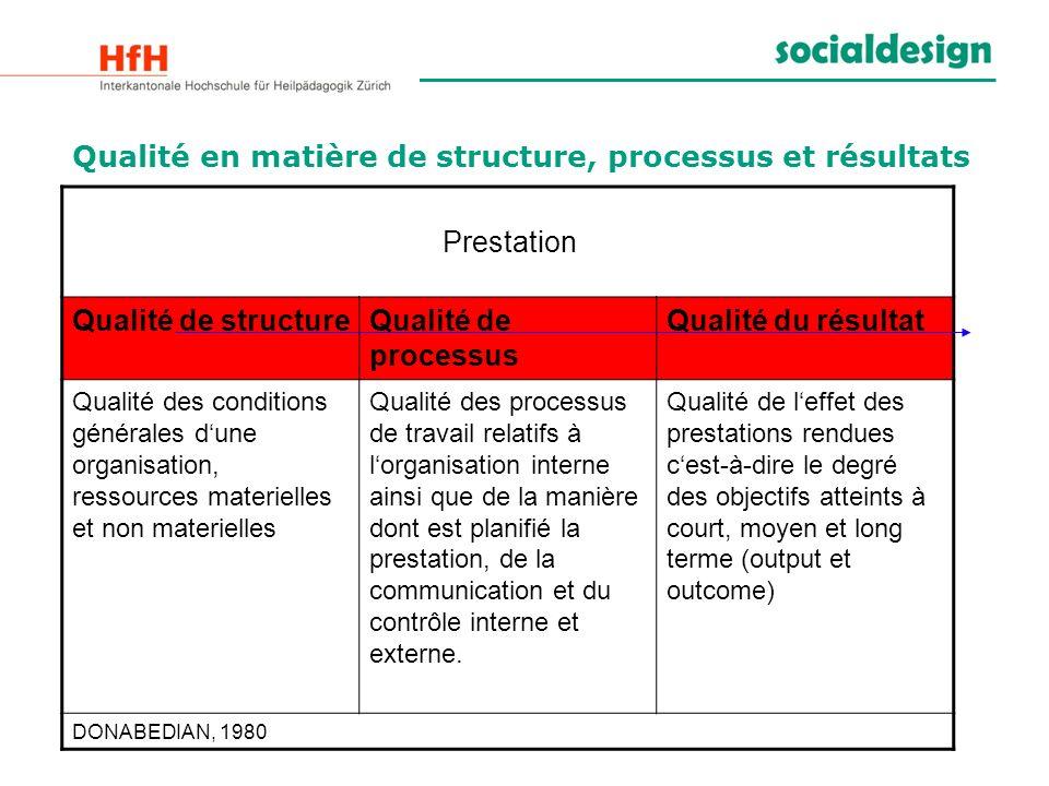 Qualité en matière de structure, processus et résultats
