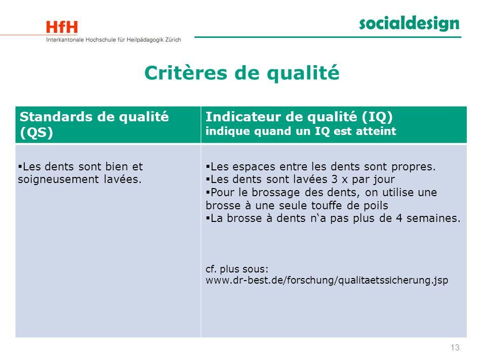 Critères de qualité Standards de qualité (QS)