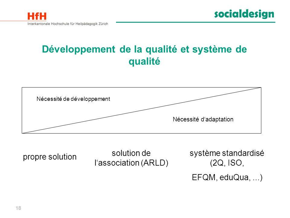 Développement de la qualité et système de qualité