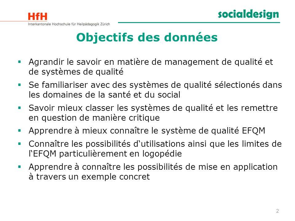 Objectifs des données Agrandir le savoir en matière de management de qualité et de systèmes de qualité.