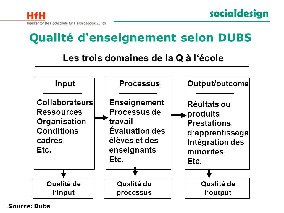 Qualité d'enseignement selon DUBS