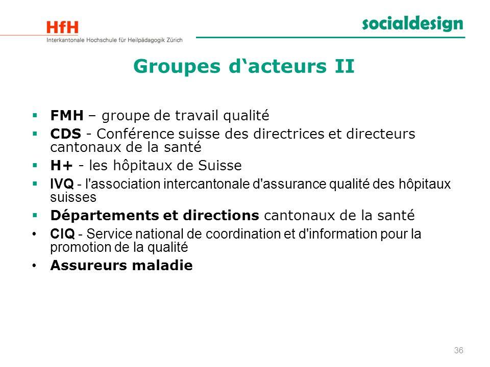 Groupes d'acteurs II FMH – groupe de travail qualité
