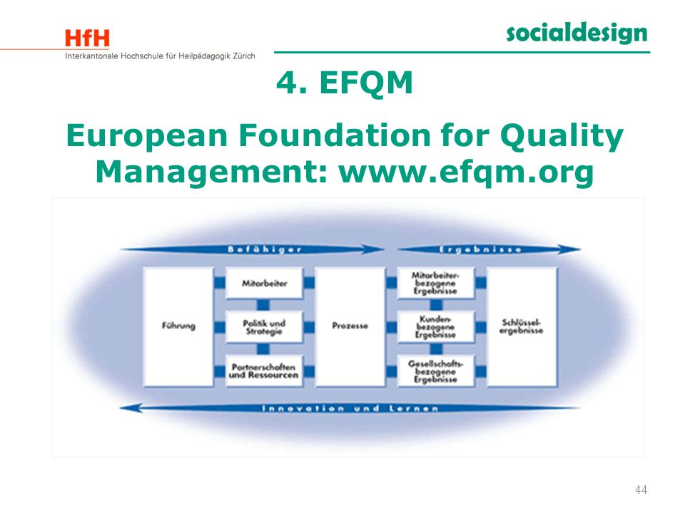 4. EFQM European Foundation for Quality Management: www.efqm.org