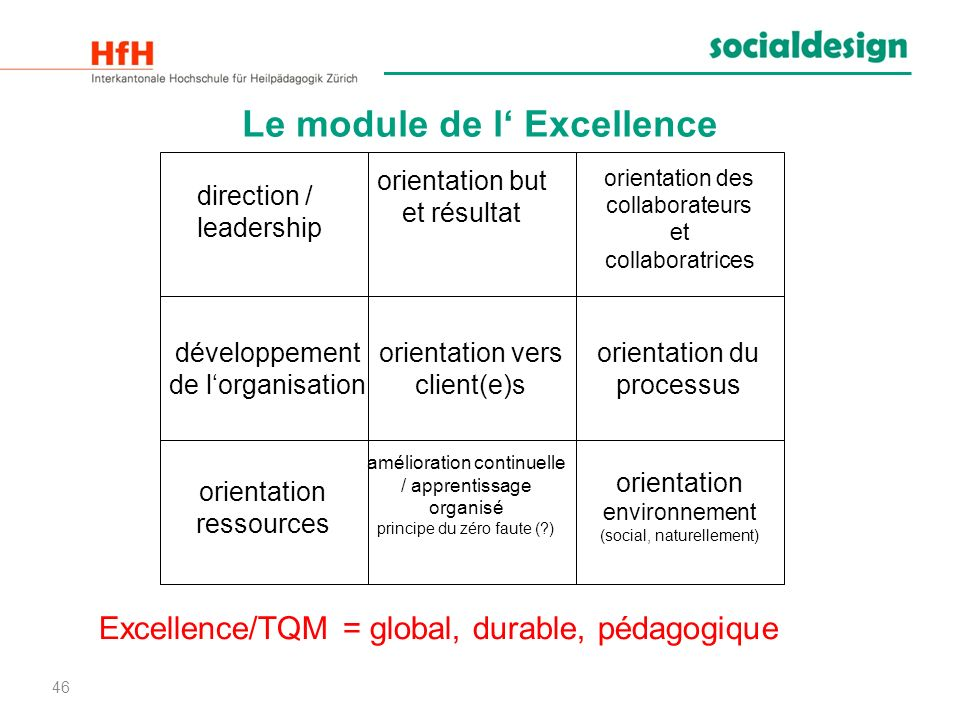 Le module de l' Excellence