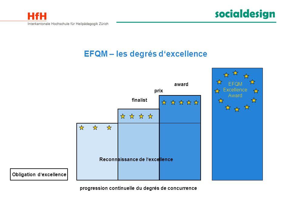 EFQM – les degrés d'excellence