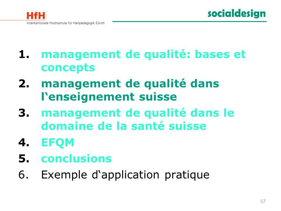 management de qualité: bases et concepts
