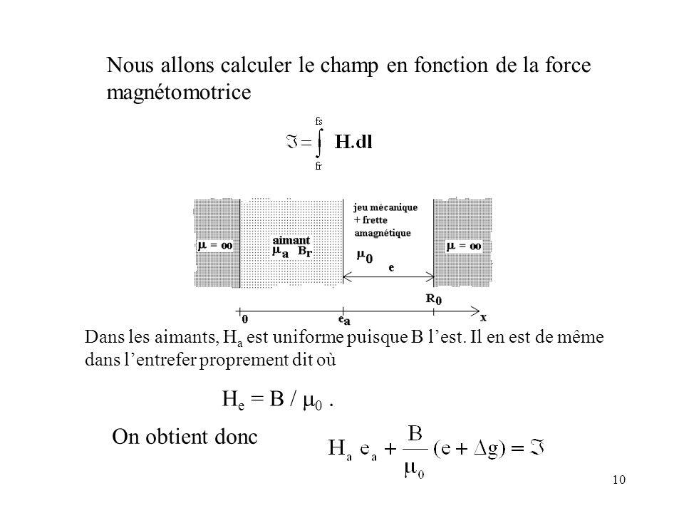 Nous allons calculer le champ en fonction de la force magnétomotrice