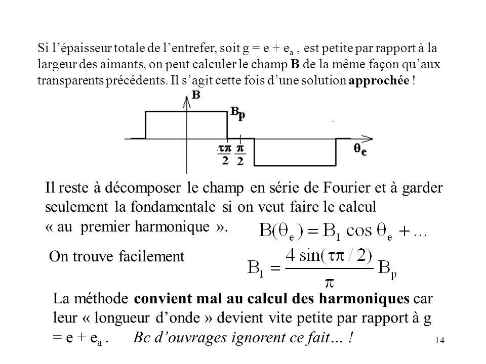 Si l'épaisseur totale de l'entrefer, soit g = e + ea , est petite par rapport à la largeur des aimants, on peut calculer le champ B de la même façon qu'aux transparents précédents. Il s'agit cette fois d'une solution approchée !