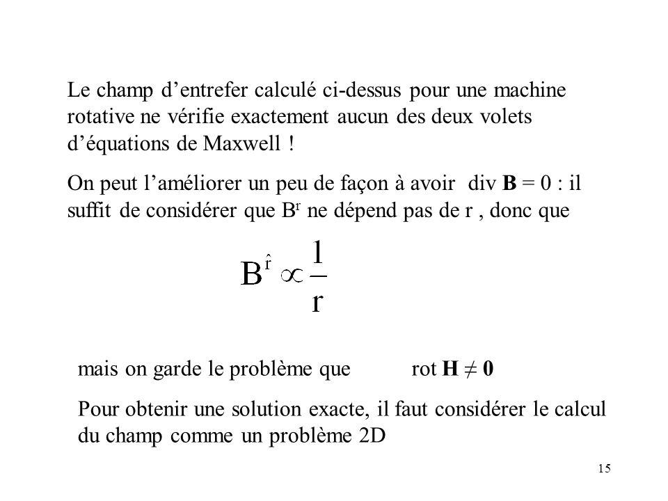 Le champ d'entrefer calculé ci-dessus pour une machine rotative ne vérifie exactement aucun des deux volets d'équations de Maxwell !