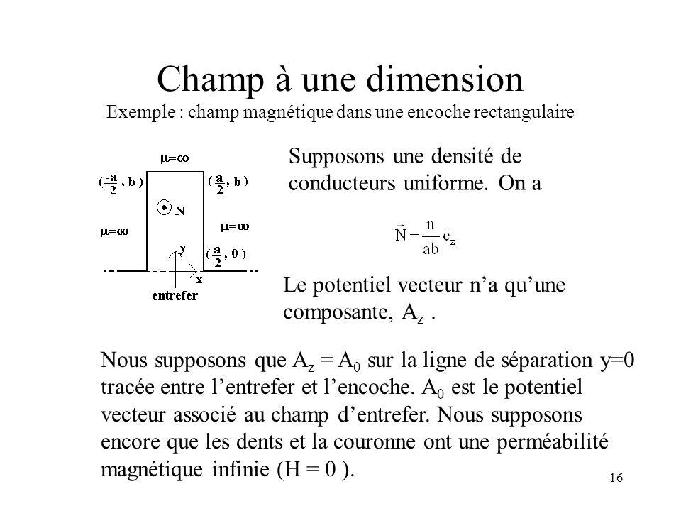 Champ à une dimension Exemple : champ magnétique dans une encoche rectangulaire