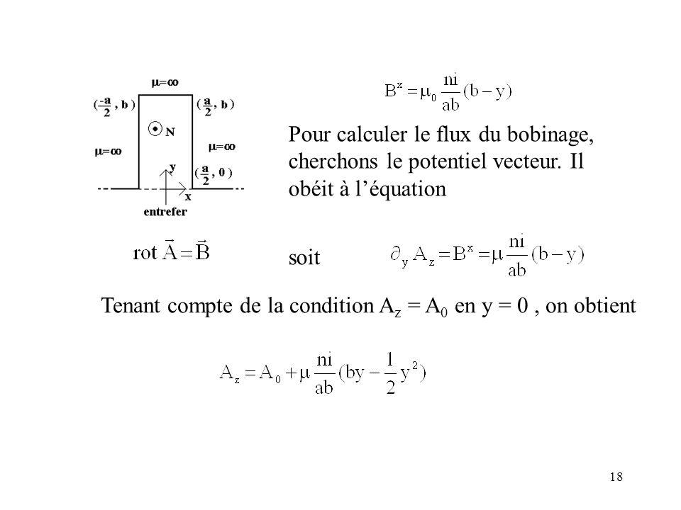 Pour calculer le flux du bobinage, cherchons le potentiel vecteur