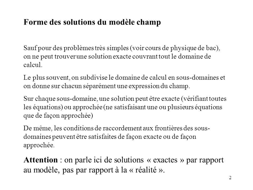 Forme des solutions du modèle champ