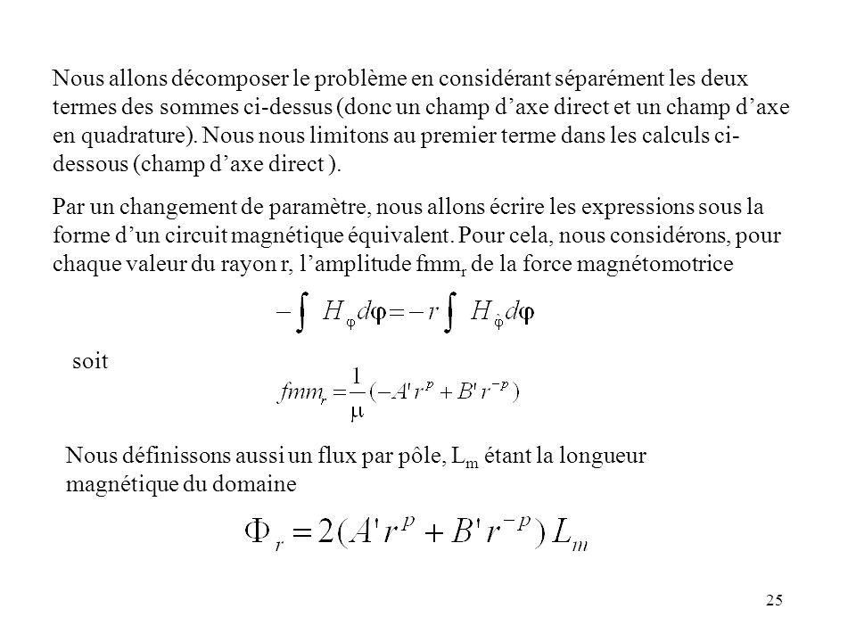 Nous allons décomposer le problème en considérant séparément les deux termes des sommes ci-dessus (donc un champ d'axe direct et un champ d'axe en quadrature). Nous nous limitons au premier terme dans les calculs ci-dessous (champ d'axe direct ).