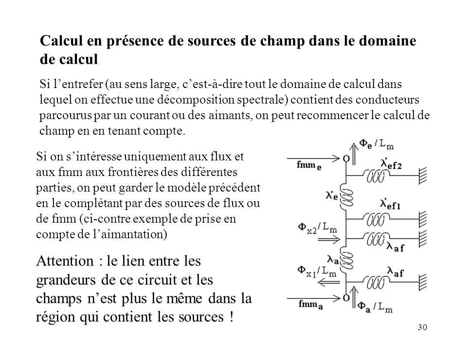 Calcul en présence de sources de champ dans le domaine de calcul