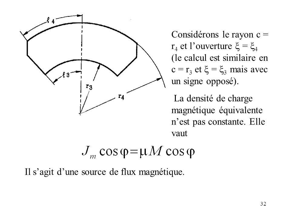 Considérons le rayon c = r4 et l'ouverture x = x4 (le calcul est similaire en c = r3 et x = x3 mais avec un signe opposé).
