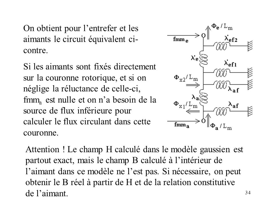 On obtient pour l'entrefer et les aimants le circuit équivalent ci-contre.