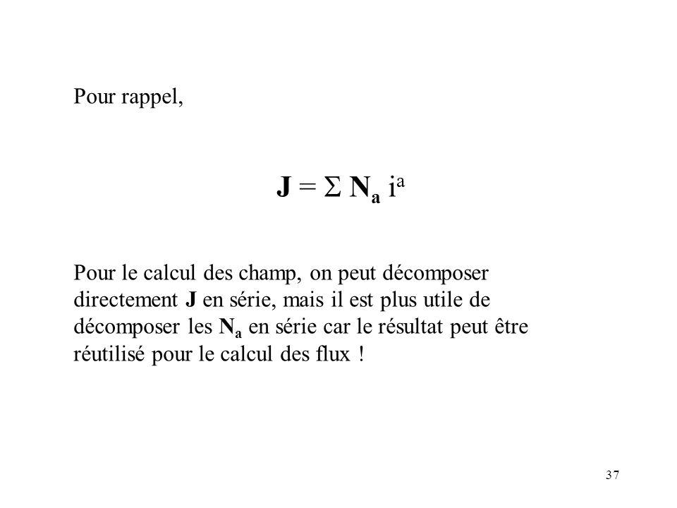 Pour rappel, J = S Na ia.