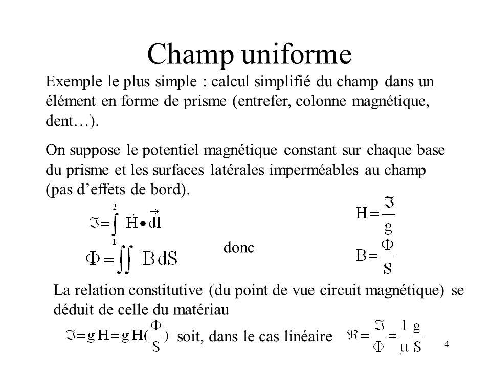 Champ uniforme Exemple le plus simple : calcul simplifié du champ dans un élément en forme de prisme (entrefer, colonne magnétique, dent…).