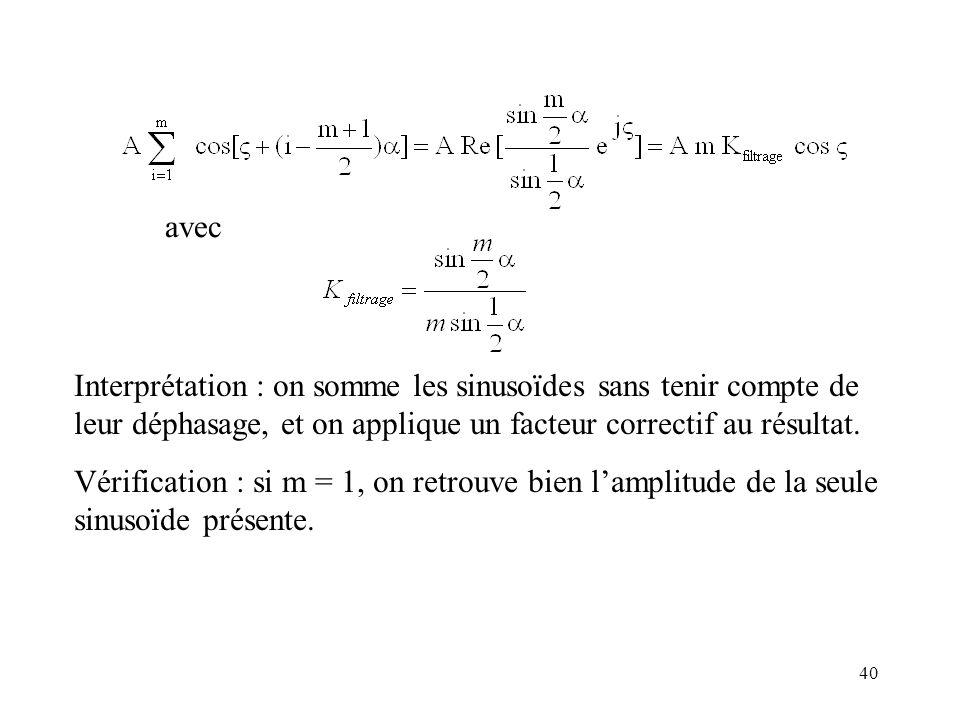 avec Interprétation : on somme les sinusoïdes sans tenir compte de leur déphasage, et on applique un facteur correctif au résultat.
