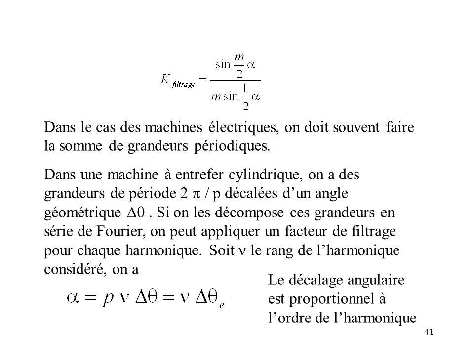 Dans le cas des machines électriques, on doit souvent faire la somme de grandeurs périodiques.