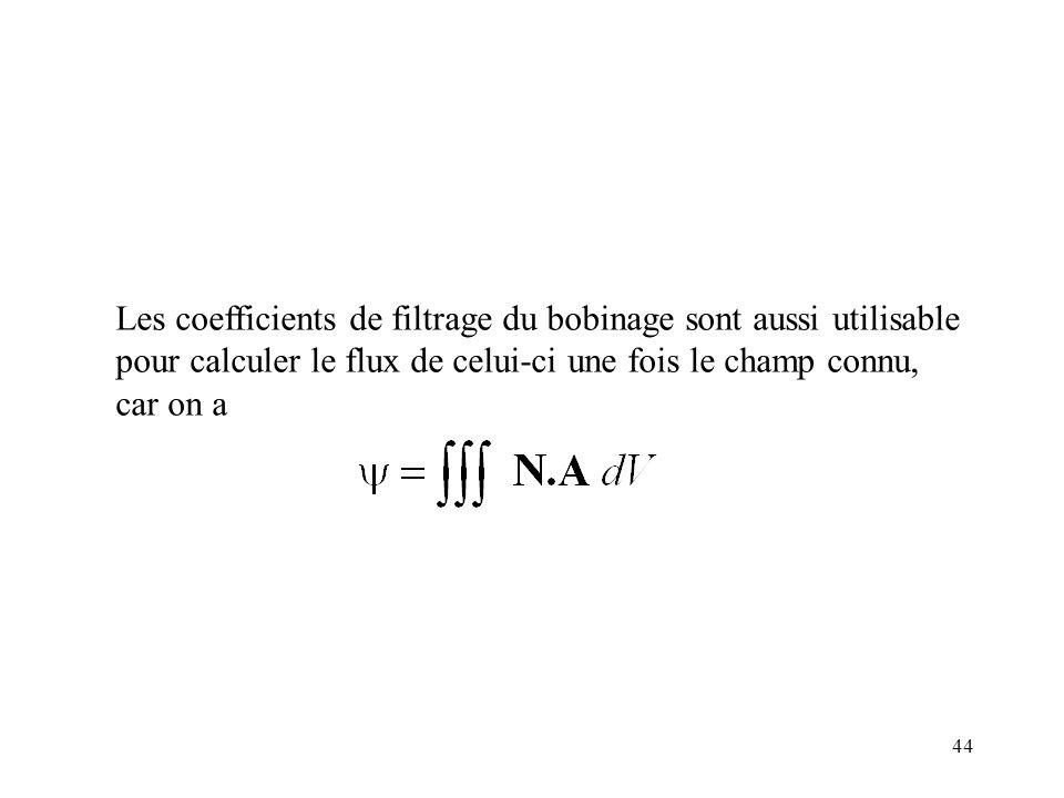 Les coefficients de filtrage du bobinage sont aussi utilisable pour calculer le flux de celui-ci une fois le champ connu, car on a