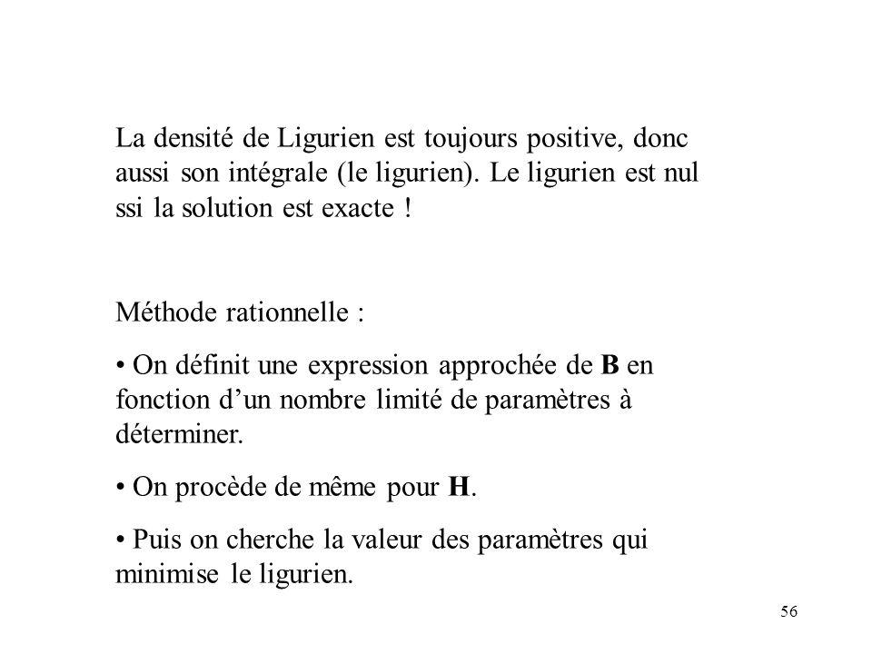 La densité de Ligurien est toujours positive, donc aussi son intégrale (le ligurien). Le ligurien est nul ssi la solution est exacte !