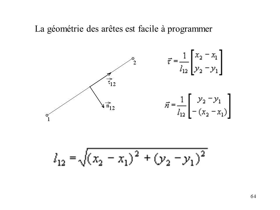 La géométrie des arêtes est facile à programmer