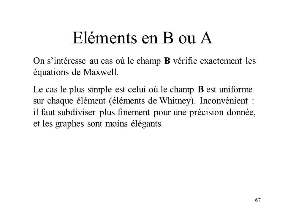 Eléments en B ou A On s'intéresse au cas où le champ B vérifie exactement les équations de Maxwell.