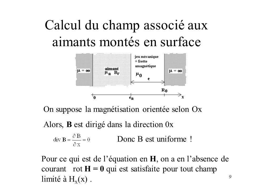 Calcul du champ associé aux aimants montés en surface