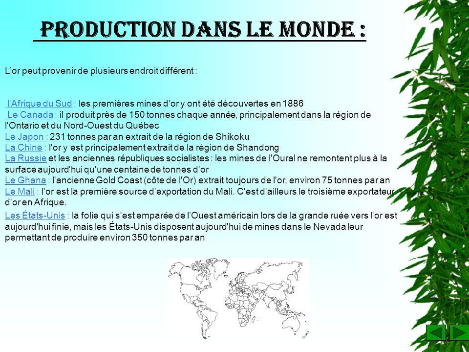 Production dans le monde :