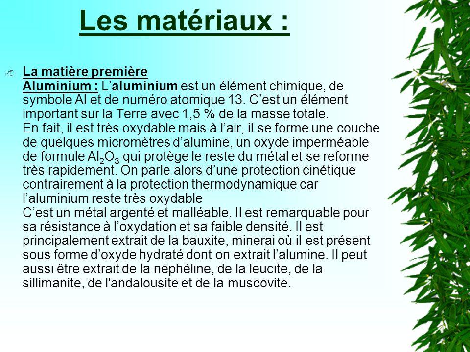 Les matériaux :
