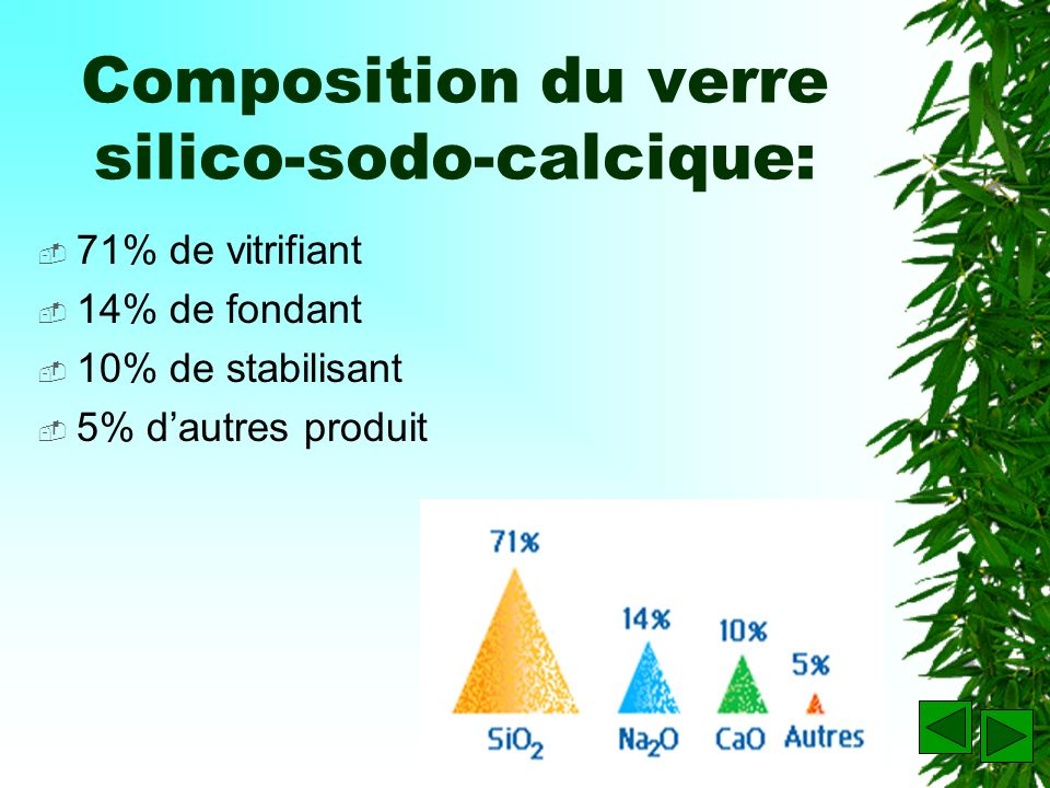 Composition du verre silico-sodo-calcique: