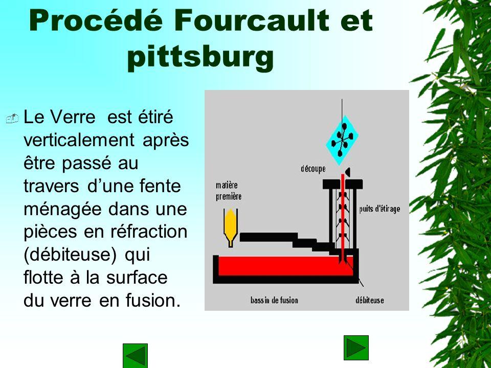 Procédé Fourcault et pittsburg