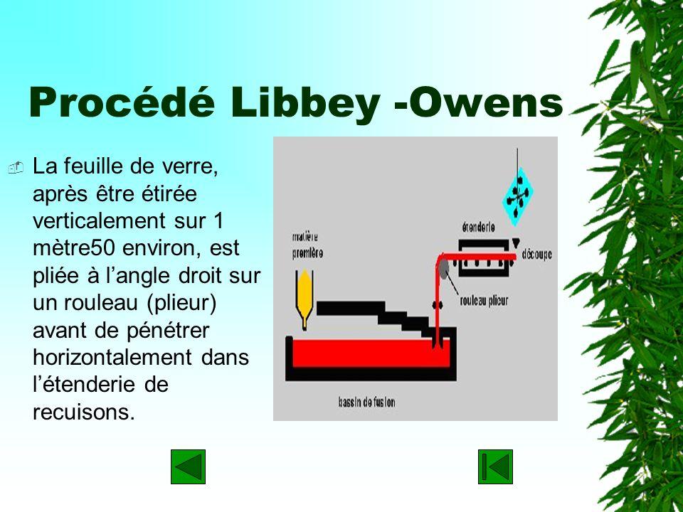 Procédé Libbey -Owens