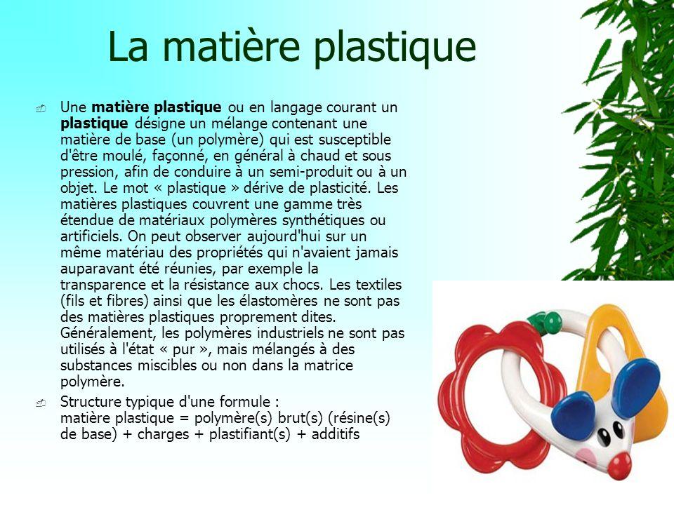 La matière plastique