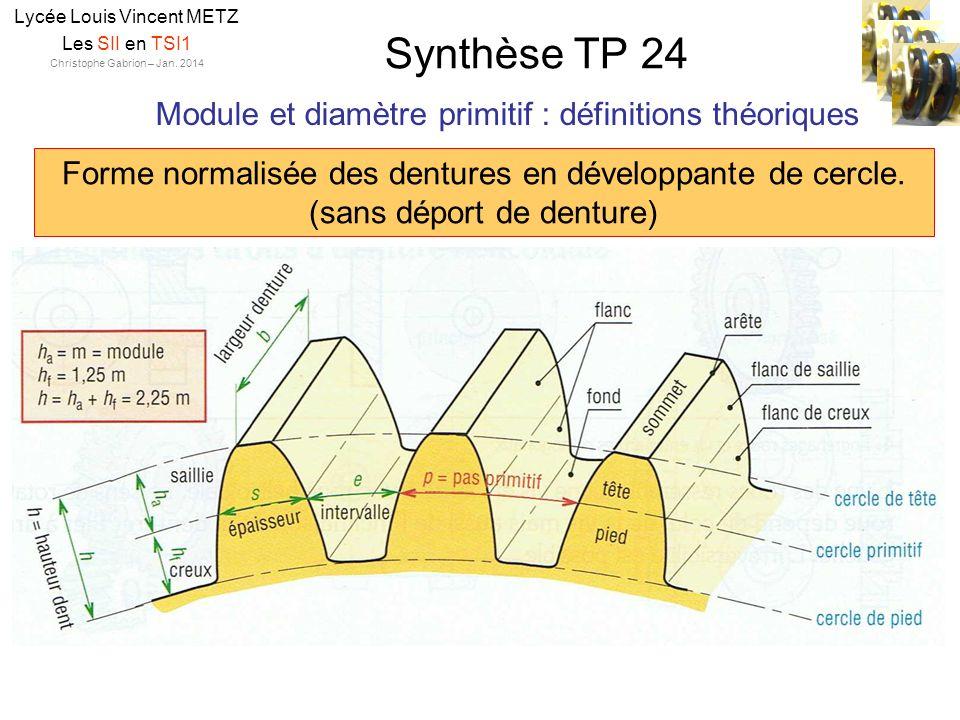 Synthèse TP 24 Module et diamètre primitif : définitions théoriques