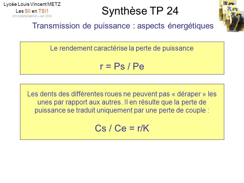 Synthèse TP 24 Transmission de puissance : aspects énergétiques