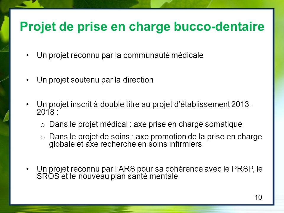Résultats du dépistage réalisé au CH La Chartreuse en 2011