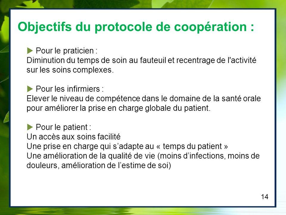 Périmètre du protocole de coopération :