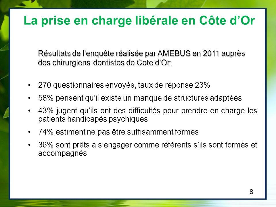 Présentation du CH la Chartreuse :