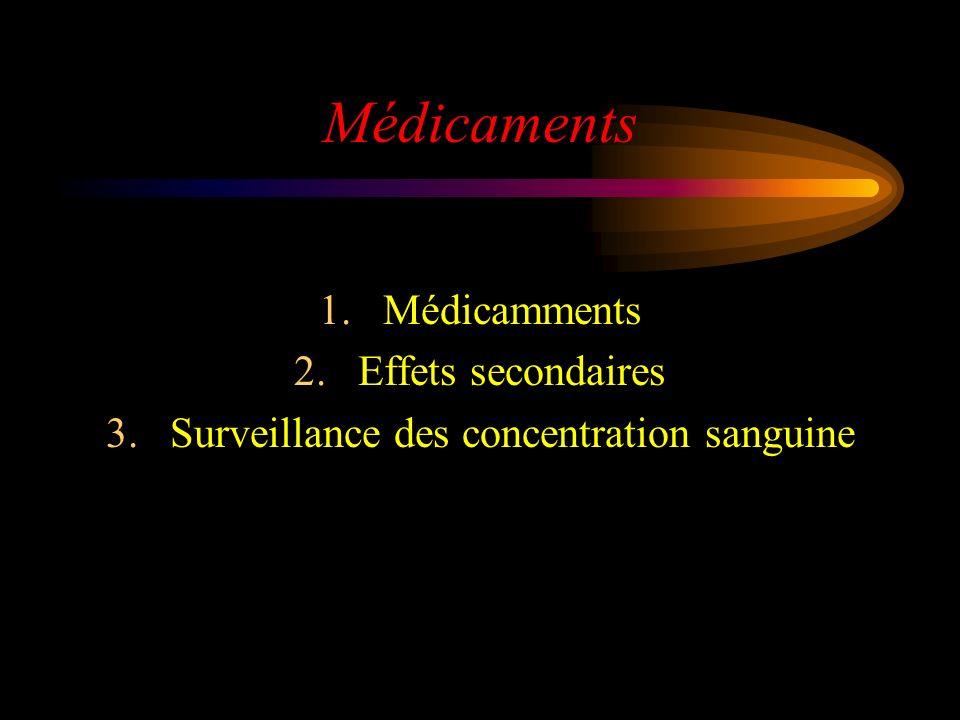 Surveillance des concentration sanguine