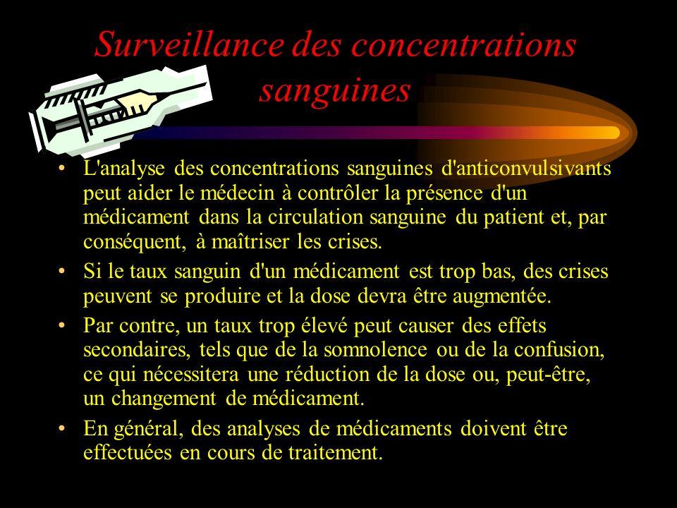 Surveillance des concentrations sanguines