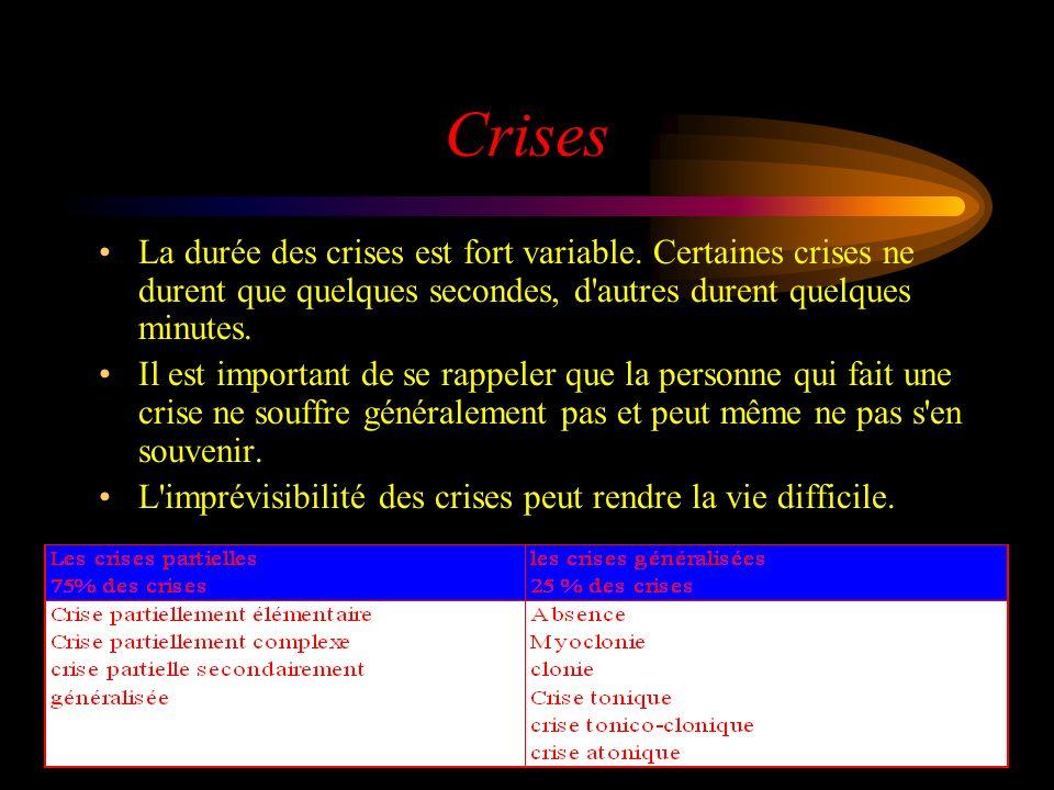 Crises La durée des crises est fort variable. Certaines crises ne durent que quelques secondes, d autres durent quelques minutes.